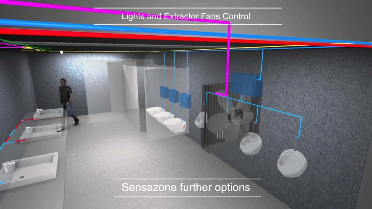 Cistermiser Sensazone System 3D