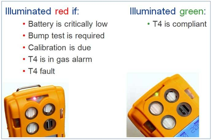 Crowcon T4 Gas Detector - Positive Safety