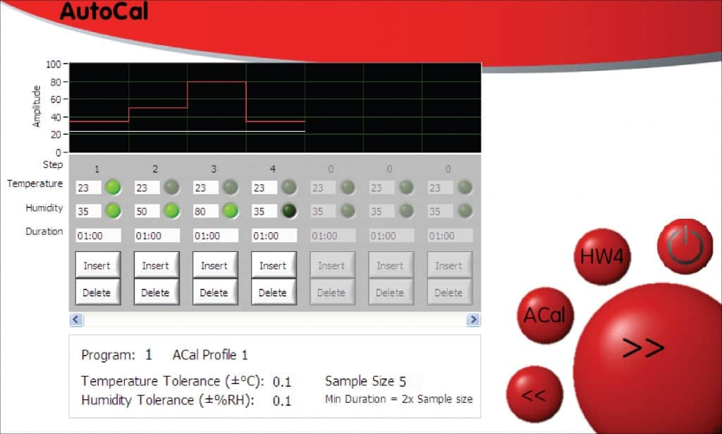 HygroGen2 with AutoCal Function