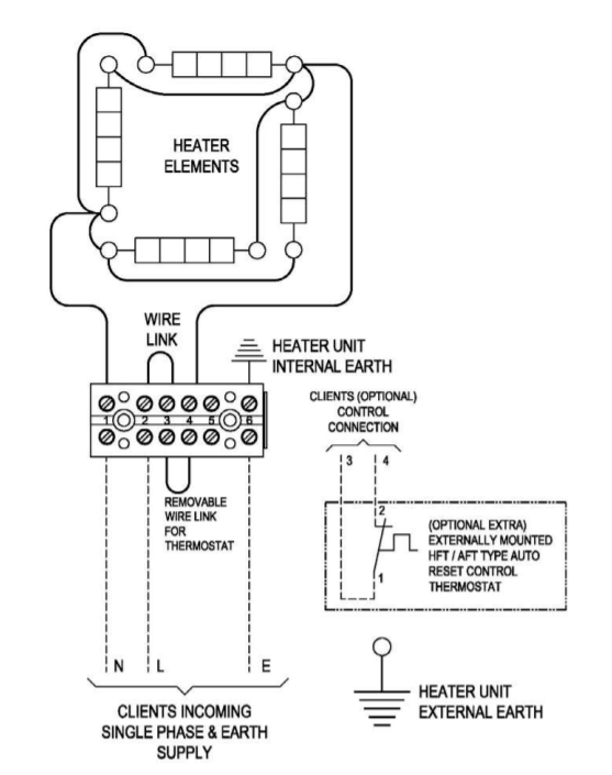 ATEX Heaters