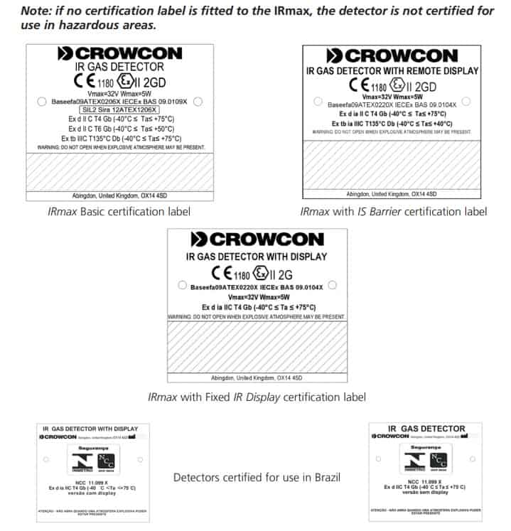 Crowcon IRmax - Certification Labels