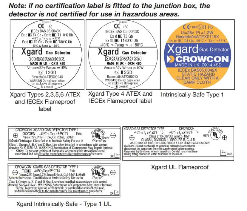 Crowcon Xgard - Certification Label