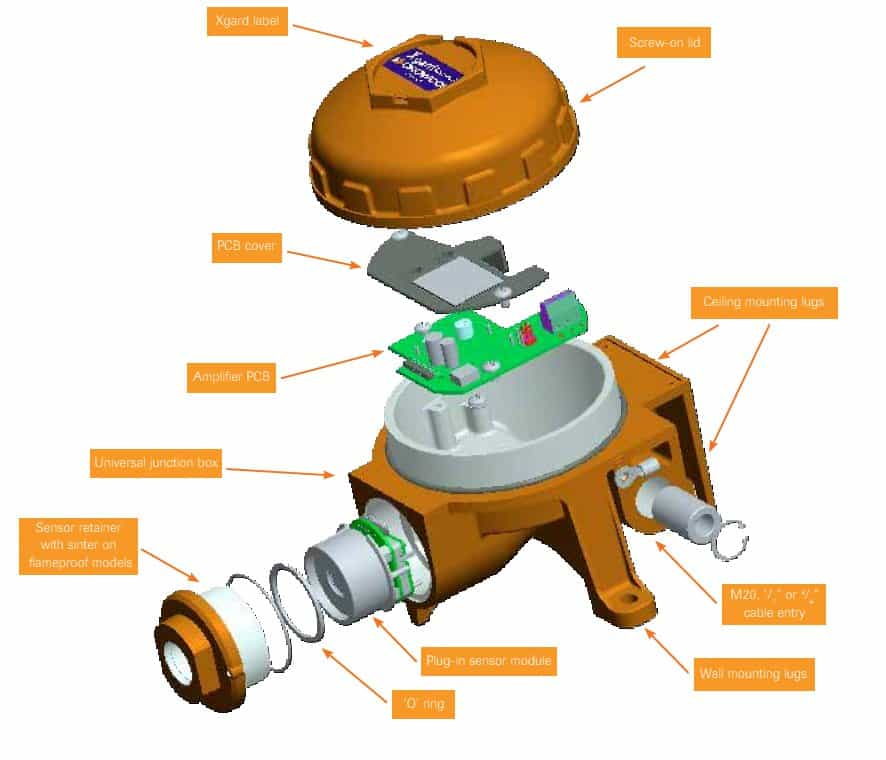 Crowcon Xgard Gas Detector
