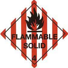 Flammable Solids