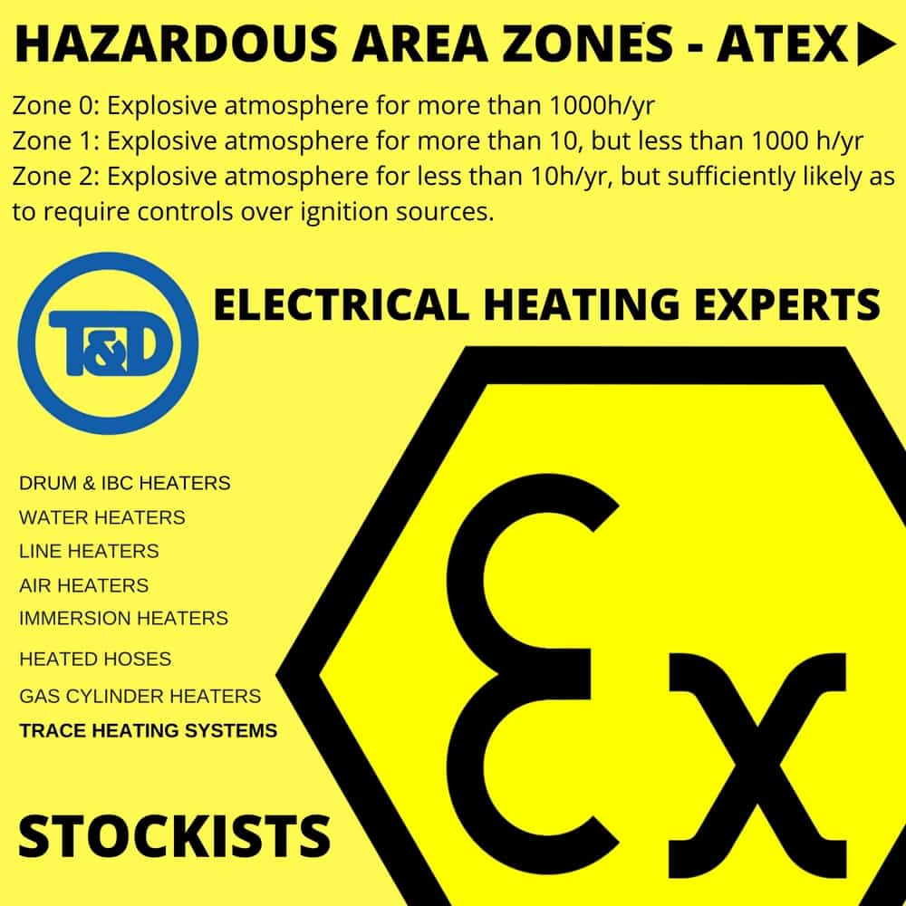 Hazardous Area Heating