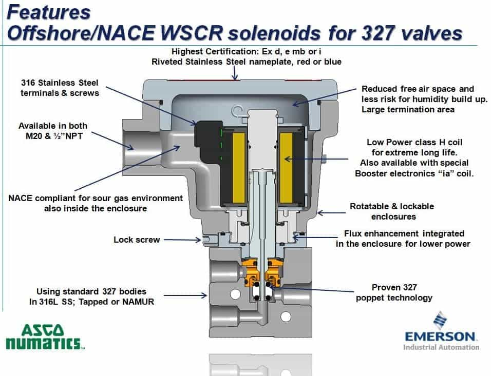 Offshore Solenoids gas solenoid valve wiring diagram efcaviation com asco solenoid valve wiring diagram at creativeand.co