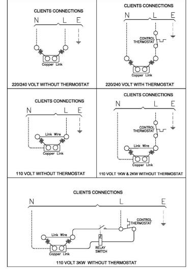 STW Wiring Diagram