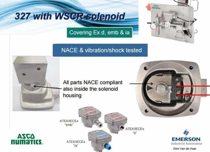 WSCR Solenoid Valves