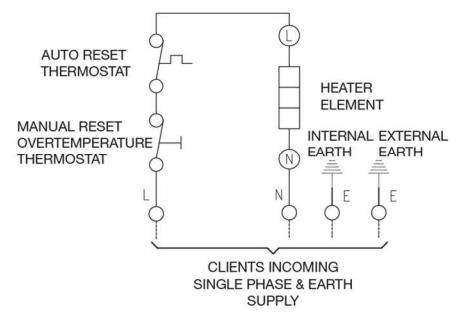 Wiring Diagram - FLR