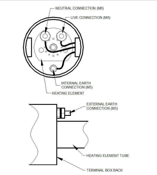 Wiring Diagram for FWD Type (Direct Connection To Element)