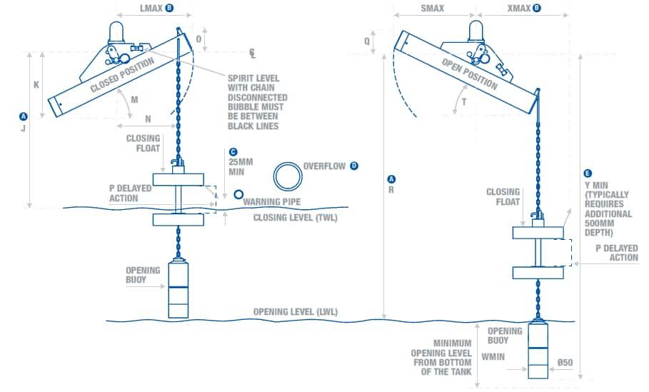 keraflo float valve aylesbury kb sf mm pipe diameter wras float valves