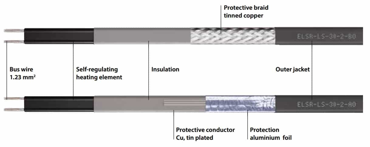 Eltherm Self Regulating Trace Heating Cable Product Specifications
