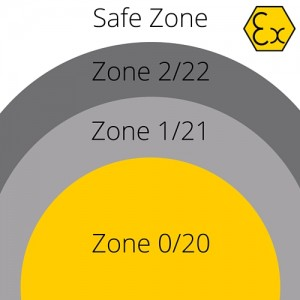 Hazardous Area Zone 1 Zone 2
