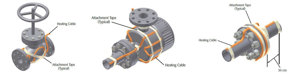Heat Tracing Cables - Valves Pumps Flanges