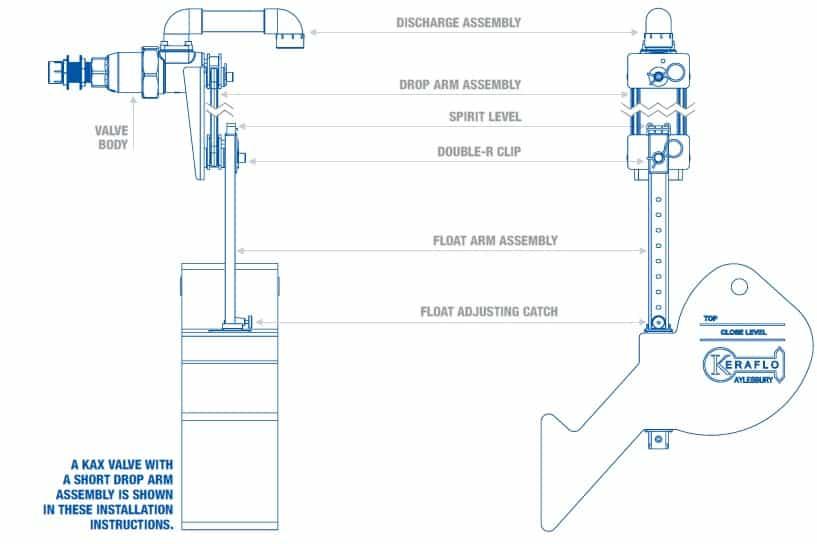keraflo float valve aylesbury kax mm pipe diameter refer to the installation guide for correct installation of keraflo aylesbury kax type float valves 40mm pipe diameter