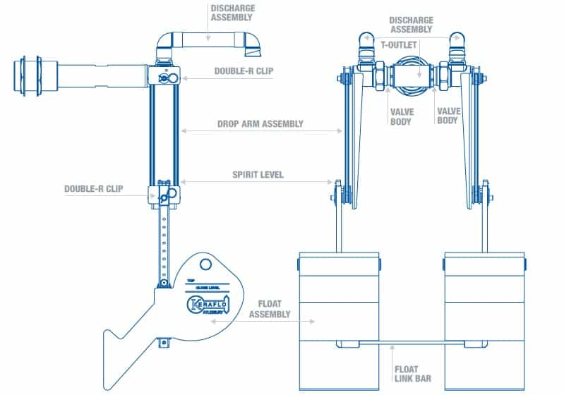 keraflo float valve aylesbury kax 3 80mm pipe diameter wras refer to the installation guide for correct installation of keraflo aylesbury kax type float valves 80mm pipe diameter