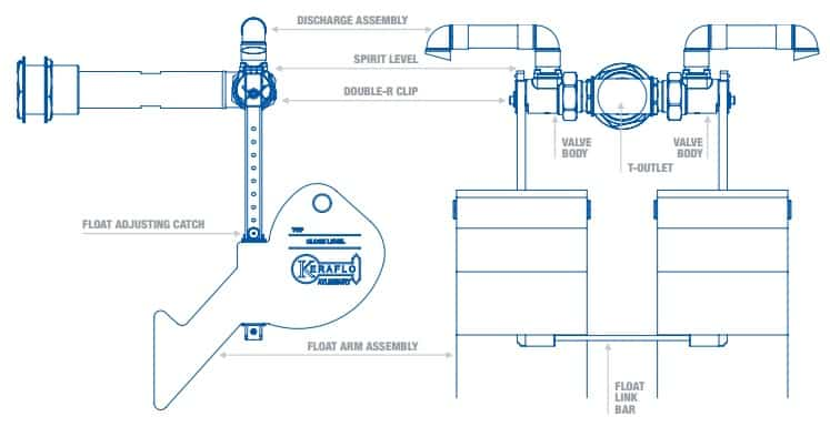 keraflo float valve aylesbury k mm pipe diameter refer to the installation guide for correct installation of keraflo aylesbury k type float valves 65mm pipe diameter