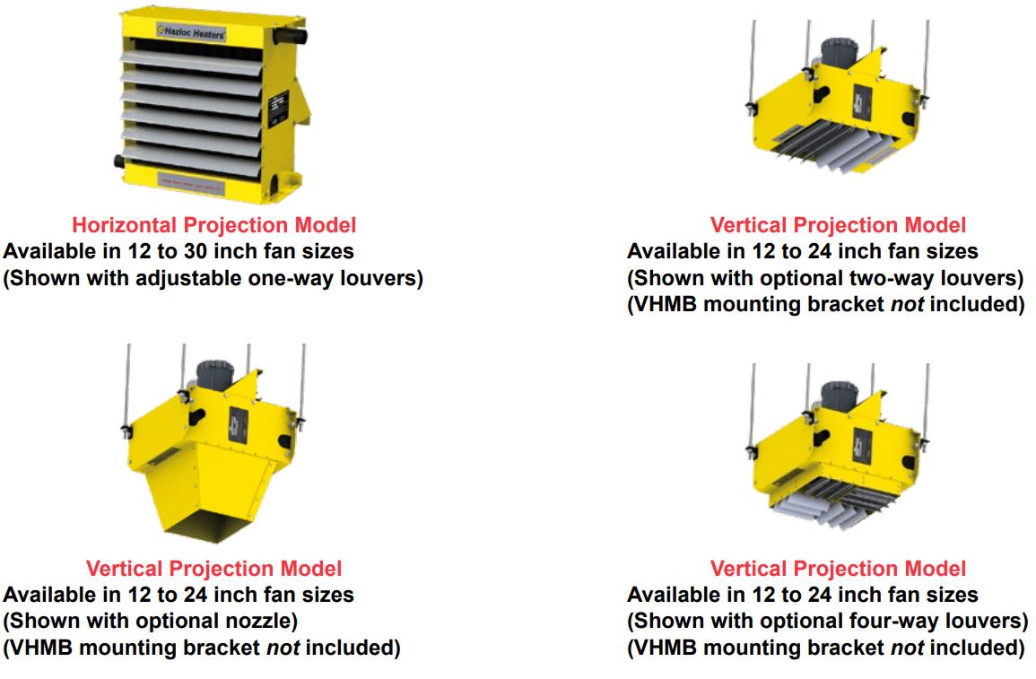 Hazloc HHP2 Vertical & Horizontal Projection Models