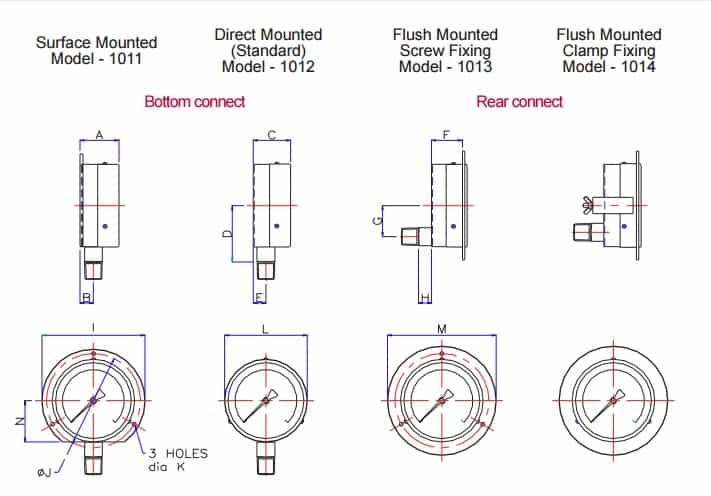 Pressure Gauge - Safety Pattern Aluminium Case Pressure Gauge - Dimensions