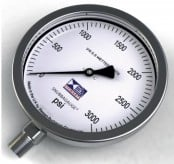 Pressure Gauge – Snubbagauge Pressure Gauge
