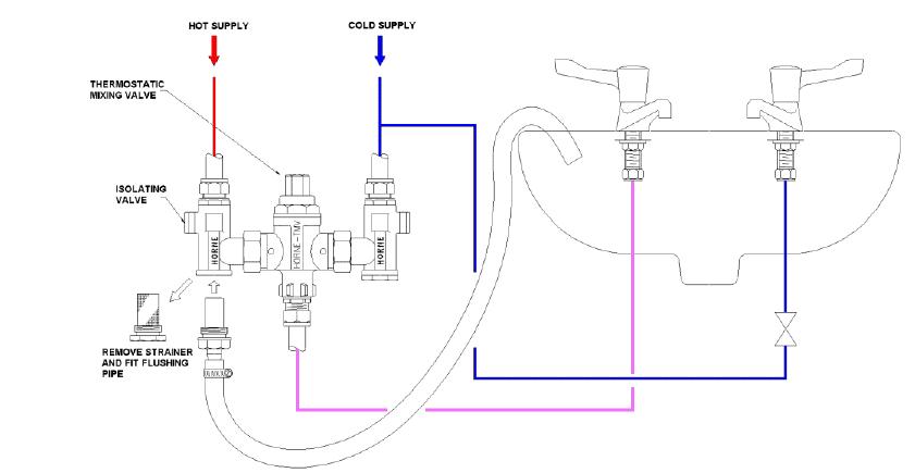 Horne H20 22b Tmv Thermostatic Mixing Valve Wras Tmv3