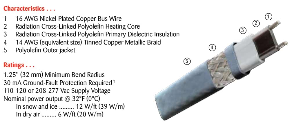 Roof & Gutter Heating - Snow & Ice Melting - Thermon RGS Heating Cables
