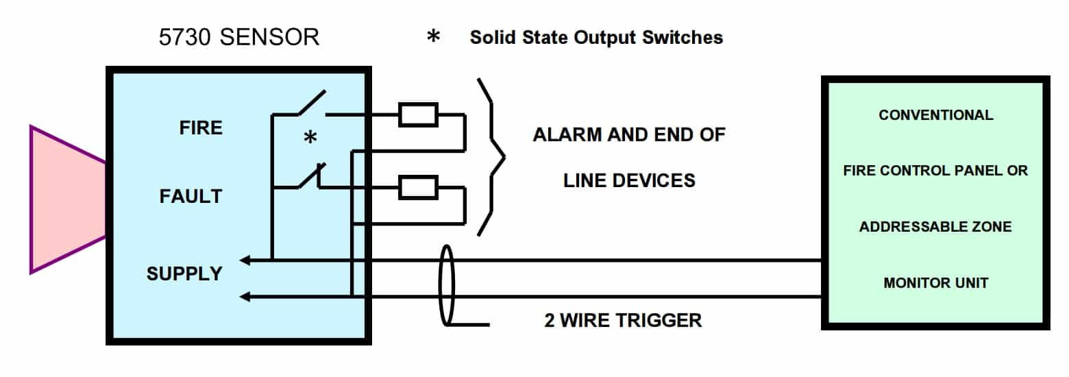 Flame Sensor Wiring Diagram - Wiring Diagrams Dock