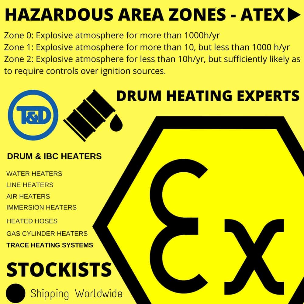 Hazardous Area Drum Heaters - ATEX IECEx
