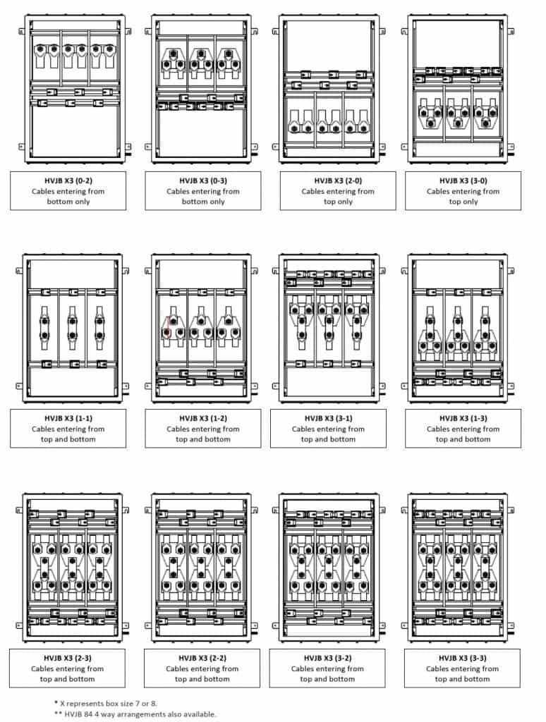 Abtech HVJB High Voltage Hazardous Area Electrical Enclosures - Models