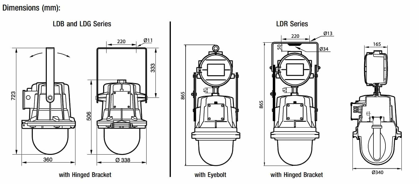 Zone 1 Zone 2 (21/22) Wellglass – ATEX & Flameproof Luminaires – Appleton LDB LDG LDR