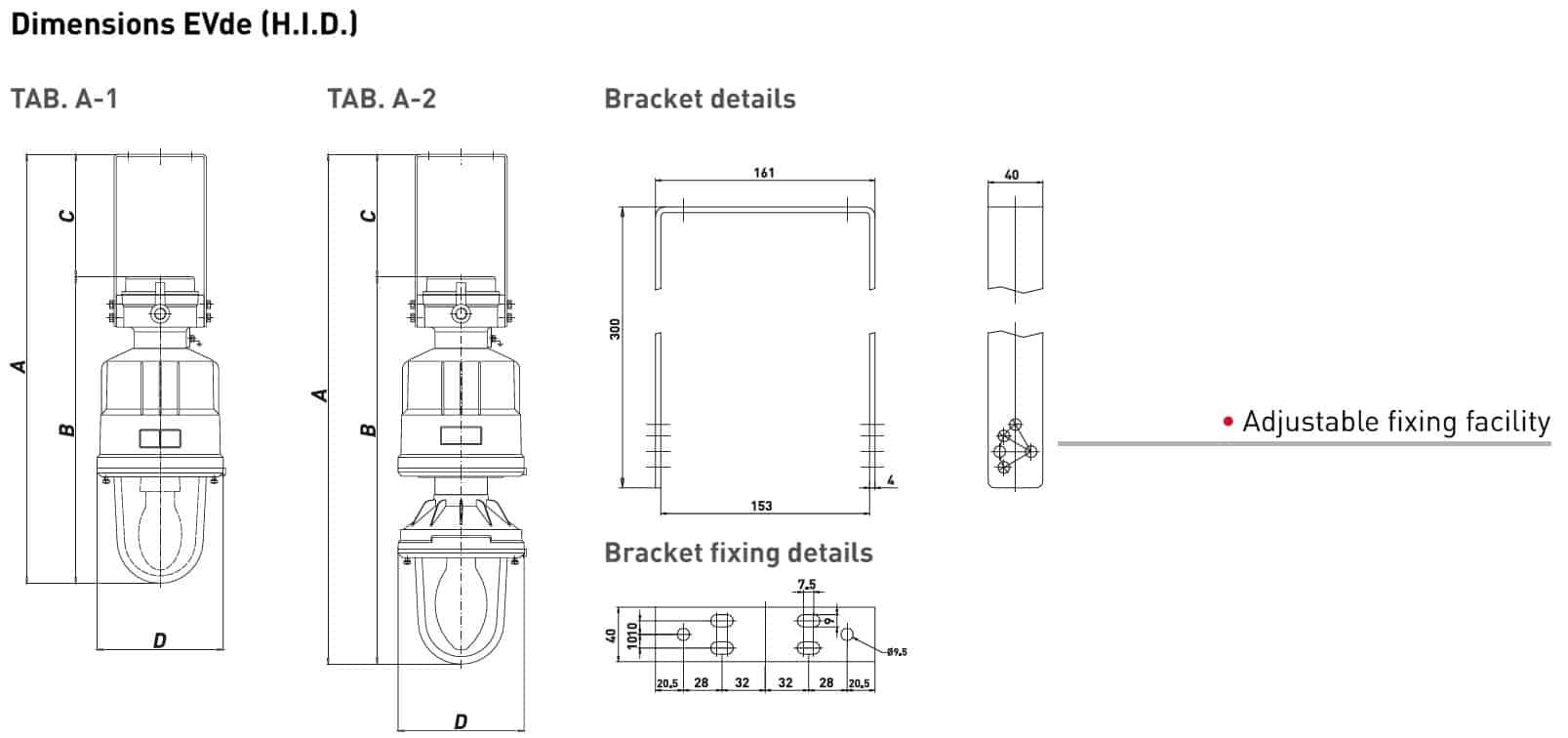 Explosion Proof Hazardous Area Technor EV HID Wellglass Lighting - EVde Dimensions