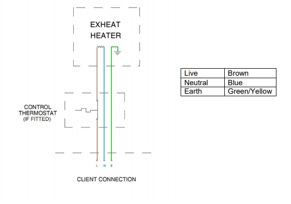 Wiring Diagram FX