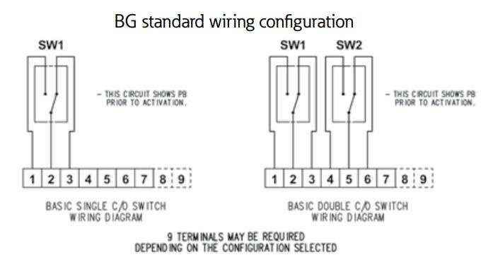 Eaton MEDC BG - Standard Wiring Configuration
