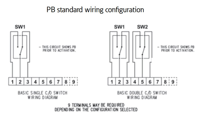 Eaton MEDC PB - Standard Wiring Configuration