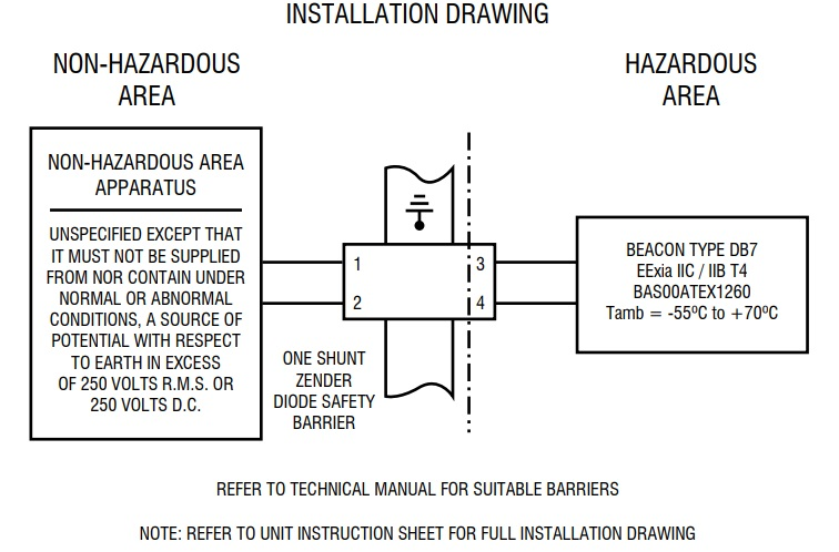Eaton MEDC DB7 - Installation Drawing
