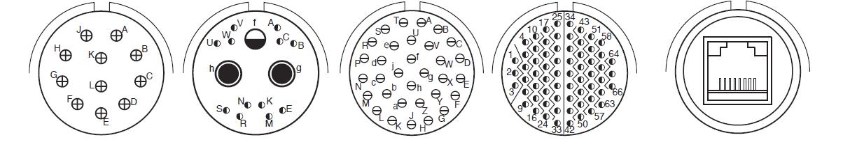 Hazardous Area Connectors | Amphenol