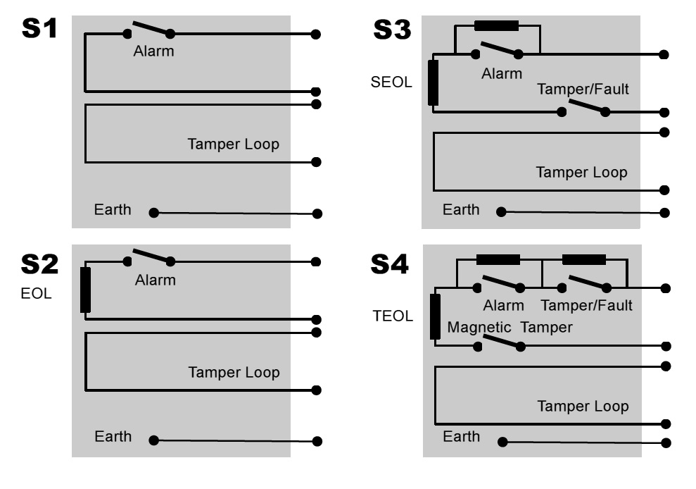 Electrical Contact Configurations