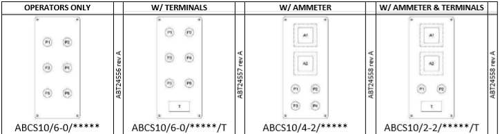 abcs10 grp control stations