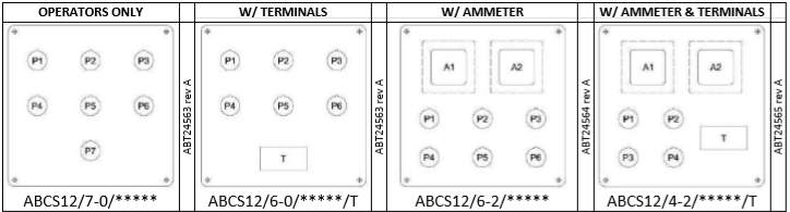 abcs12 grp control stations