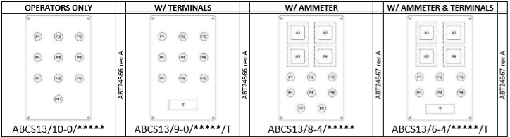 abcs13 grp control stations