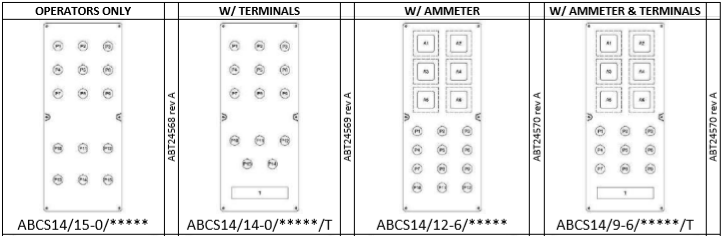 abcs14 grp control stations