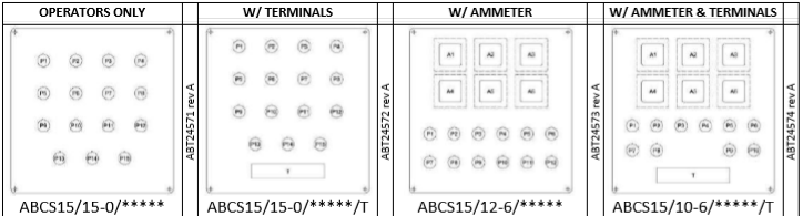 abcs15 grp control stations