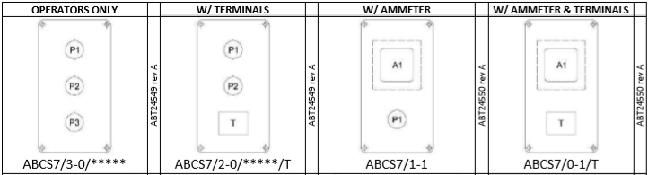 abcs7 grp control stations