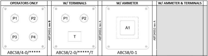 abcs8 grp control stations