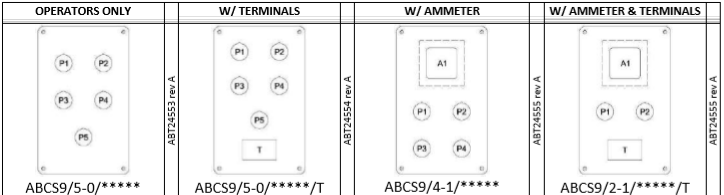 abcs9 grp control stations