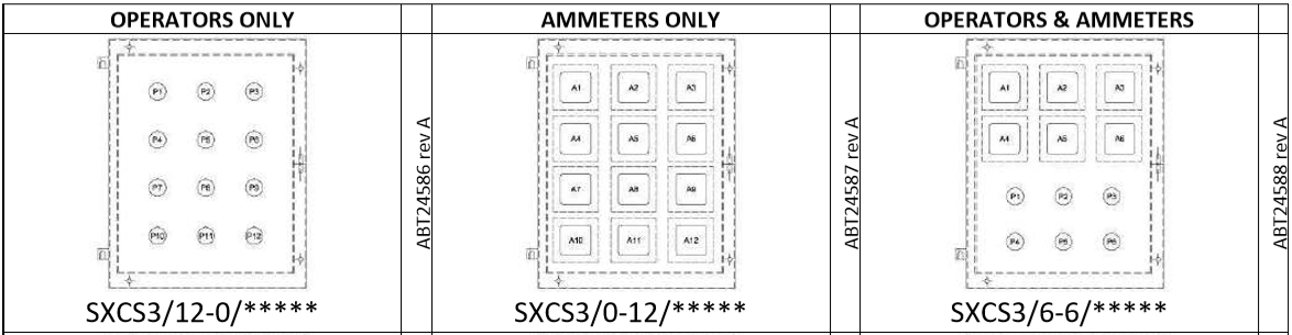 sxcs3 stainless steel control stations
