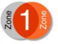 zone 1 and 2 hazardous areas