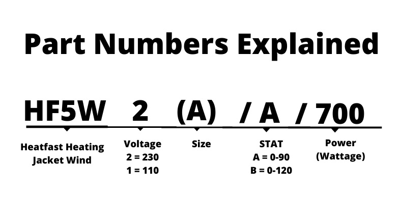 Part Numbers Explained