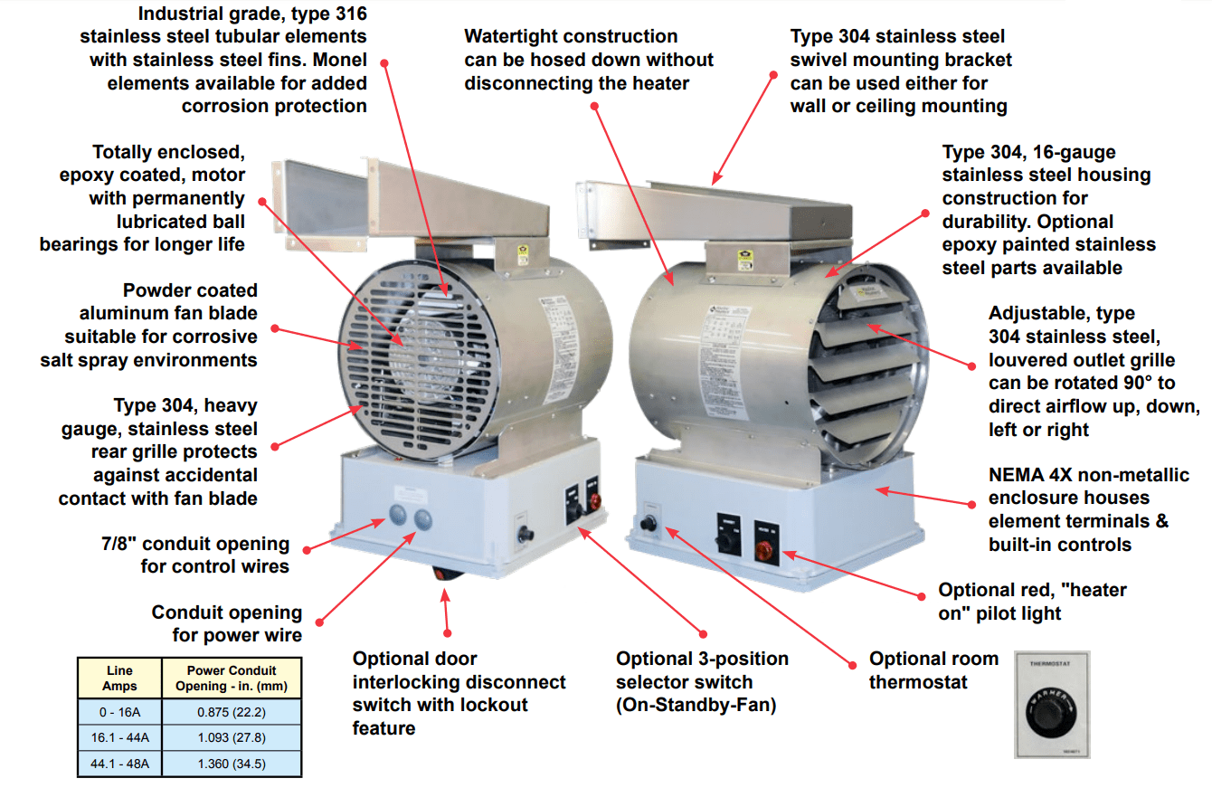 hazloc heaters WCH1 features