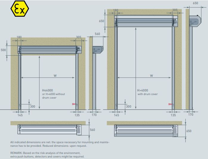 DYNACO S-555 Dimensions & Installation Requirements